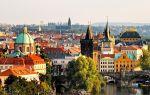 15 красивейших мест в Европе