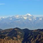Гималайский Горные хребты